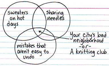 Knitting neighbour hood